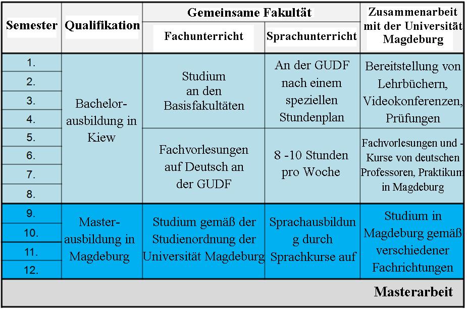 Таблиця_DE
